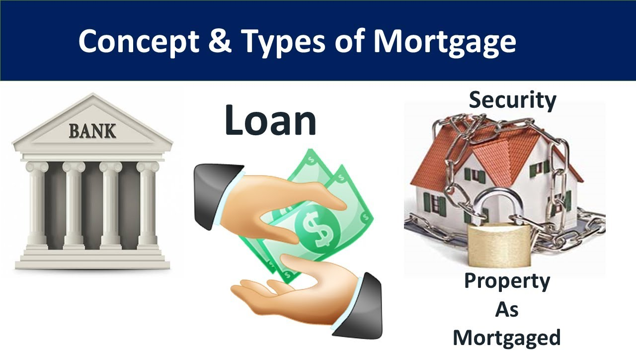 mortgage loan process in hindi   types of mortgages in india   types of mortgages in hindi - YouTube