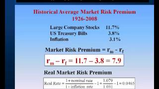 Lessons from Capital Market History Part 3:  Market Risk Premium