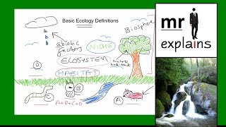 mr i explains: Basic Ecological Definitions (with a few questionable animal drawings!)