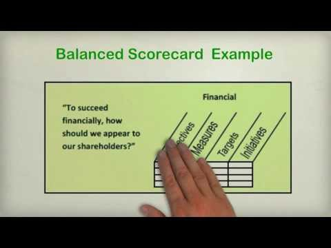 Introduction To Balanced Scorecard And Measurement Tools