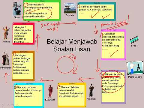 Ulbs Bahasa Melayu Form 4