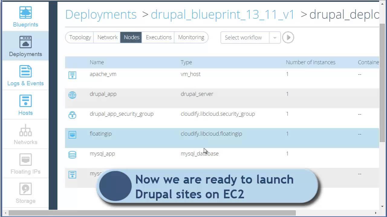 Cloudify deploys drupal 7 on ec2 youtube cloudify deploys drupal 7 on ec2 malvernweather Gallery