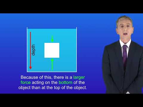 GCSE Science Physics (9-1 Triple) Floating or Sinking