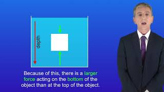 GCSE Physics (9-1 Triple) Floating or Sinking