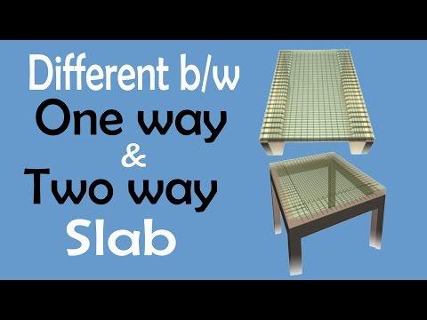 Different b/w One way & Two way Slab