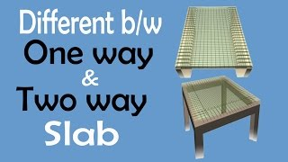 Different b/w One way & Two way Slab