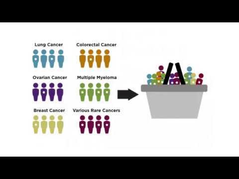 Radiochemistry and Molecular Imaging