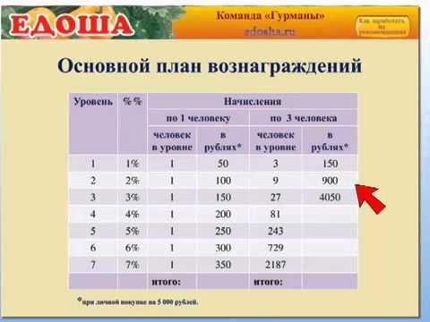 сайты секс знакомств в россий