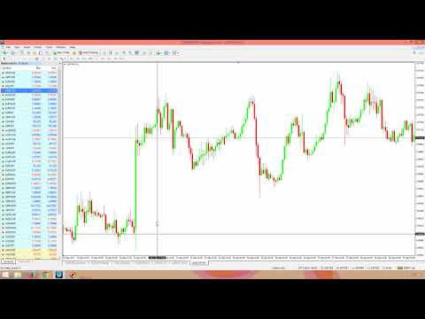 Best forex fundamental analysis site forex fundamental news