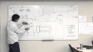 How To Draw A P&id (piping And Instrumentation Diagram) - Separators