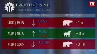 InstaForex tv news: Кто заработал на Форекс 05.11.2019 9:30