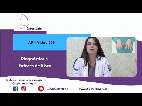 AR - Vídeo 004 - Causas e Sintomas