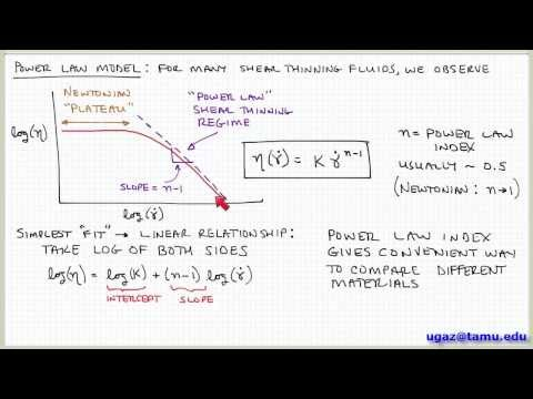 Non-Newtonian Fluids, part 3 - Lecture 1.7 - Chemical Engineering Fluid Mechanics