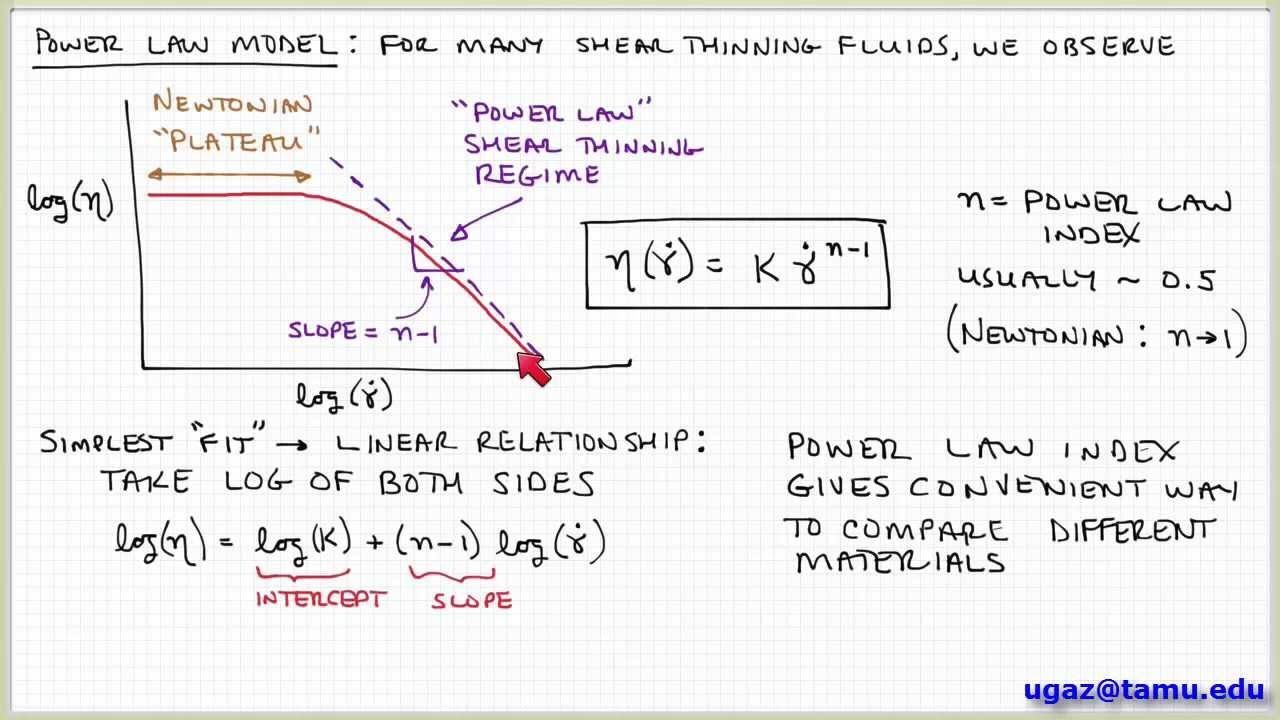 non newtonian fluid graph. non-newtonian fluids, part 3 - lecture 1.7 chemical engineering fluid mechanics non newtonian graph e
