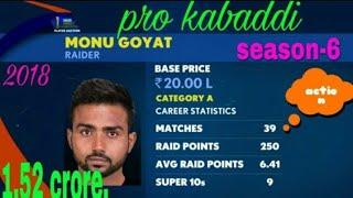 Monu goyat 2018 pro kabaddi league action in highest bid in pro kabaddi history