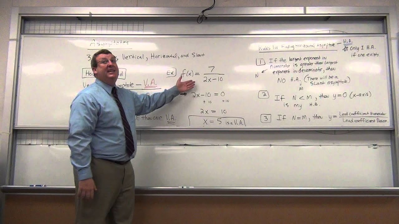 how to find vertical asymptotes