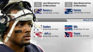 How Will the AFC Playoff Picture Shake Out?