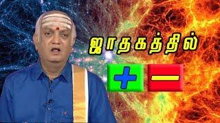 ஜாதகத்தில் உள்ள PLUS MINUS விளைவுகள் - Harikesanallur Thiru Venkatraman - NNTV