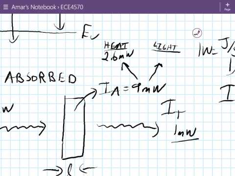Module 4B - Excess Carriers in Semiconductors