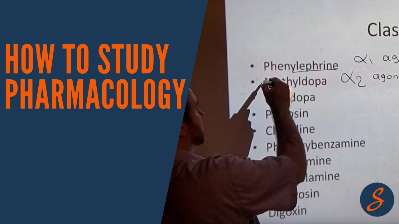 NBDE NDEB AFK Exam: How to study pharmacology