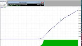 Forex trading strategy to make $1 million from $500 in 3 years of forex trading.