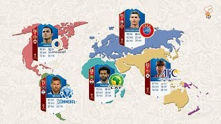 Top 5 The Highest Rated Player At Every Confederation In WORLD CUP 2018 Of FIFA 18 ⚽ Footchampion