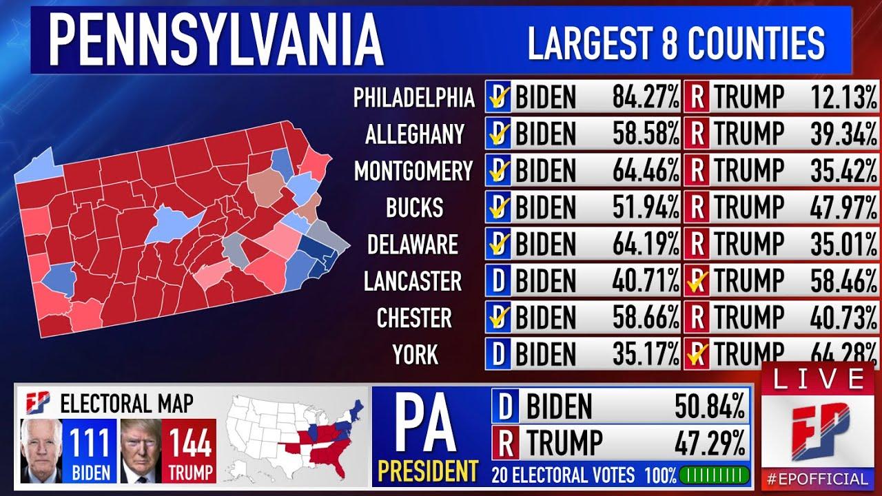Pennsylvania Prediction   2020 Presidential Election