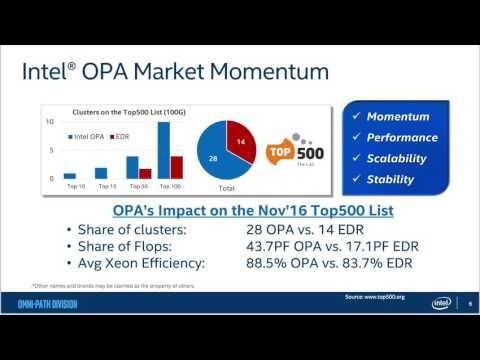 Intel Omni-Path Architecture: World Class High Performance