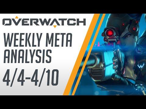 Overwatch Weekly Meta Analysis: 4/4/16 - 4/10/16
