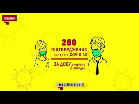 Moy gorod: Мой город Н: Николаевская область. Статистика COVID-19 на 22.05.2020