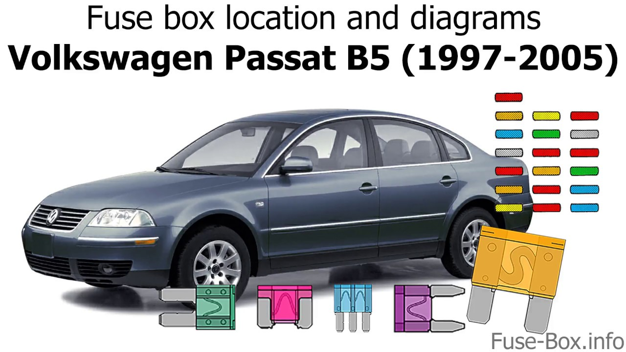 [DIAGRAM_1CA]  Fuse box location and diagrams: Volkswagen Passat B5 (1997-2005) - YouTube | 1998 Vw Passat 2 0 Engine Diagram |  | YouTube