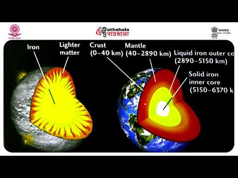 Earth as a heat engine: partial melting and crystallization