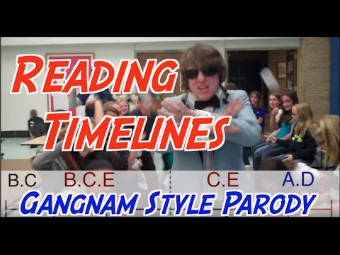 Learning Timelines (Gangnam Style) or How to Read Timelines