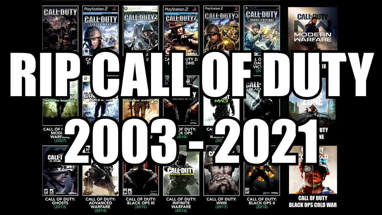 ITS OVER. Call of Duty is NOW OFFICIALY DEAD... RIP 2003-2021