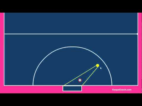 Getting Your Angles Right In Goalkeeping