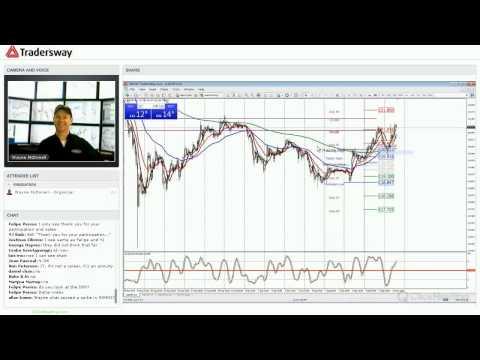 Intermarket trading strategies by markos katsanos