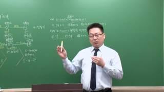 전기기능사 핵심이론 전기기기