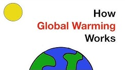 How Global Warming Works in Under 3 Minutes