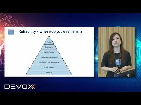 Site Reliability Engineering & Distributed Services Design - Jessica Man