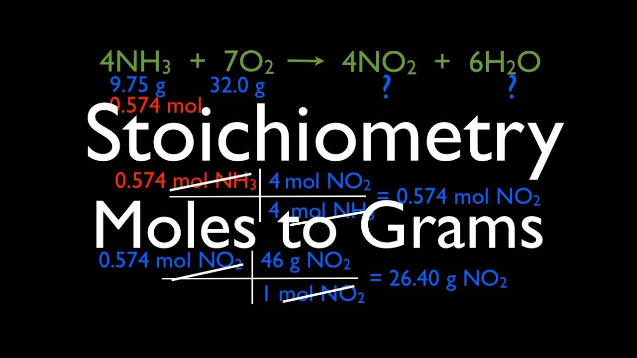 Stoichiometry Moles To Grams Youtube