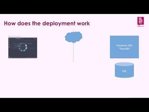 NAV TechDays 2017: Deep Dive Into The New Development Tools