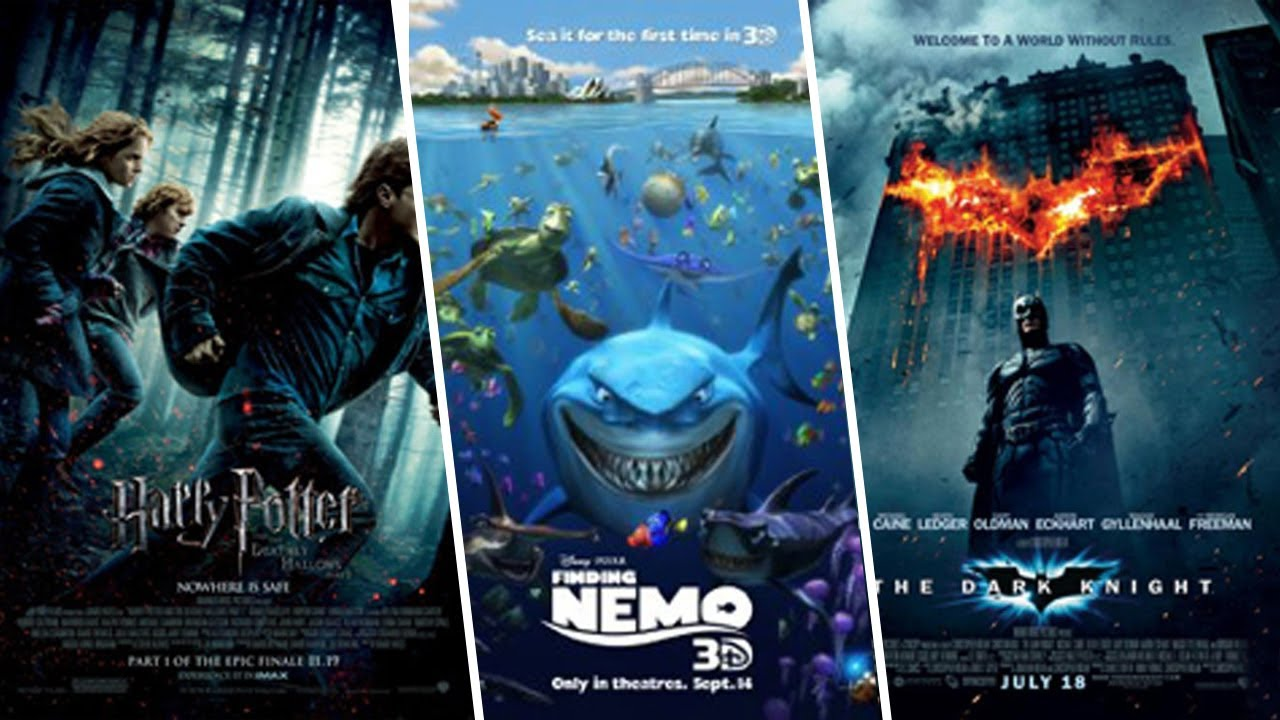 Highest Grossing Movies Of All Time Adjusted For Inflation