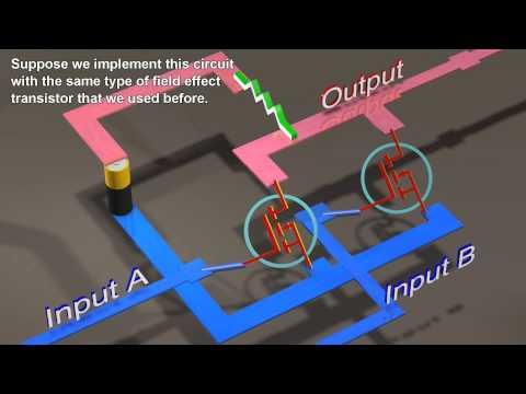 Logic Gates from Transistors:  Transistors and Boolean Logic