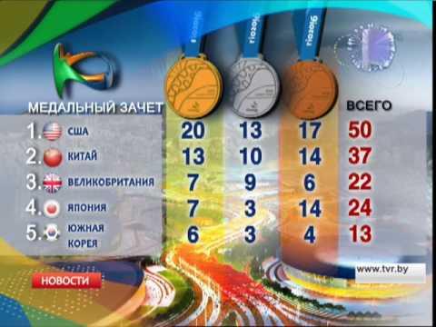 Медальный зачет Олимпиады в #Рио2016 13.08.2016