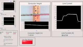 Dynamic Line Rating Demo