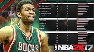 Nba 2k17 ratings: worst rated small forwards