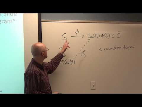 Abstract Alg, Lec 22, First Isomorphism Thm, Fund Thm Finite Abelian Groups, Sylow Theorems