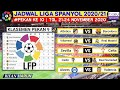 Jadwal Liga Spanyol malam ini pekan 10 | Atletico madrid vs Barcelona | klasemen 2020 | Live Bein