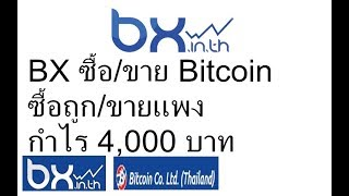 BX.in.th เทรด Bitcoin  ซื้อ/ขาย บิทคอยน์