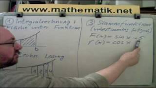 Integralrechnung lernen in 19½ Minuten (Crashkurs)